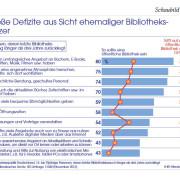 Mit freundlicher genhmigung der ekz.bibliotheksservice GmbH