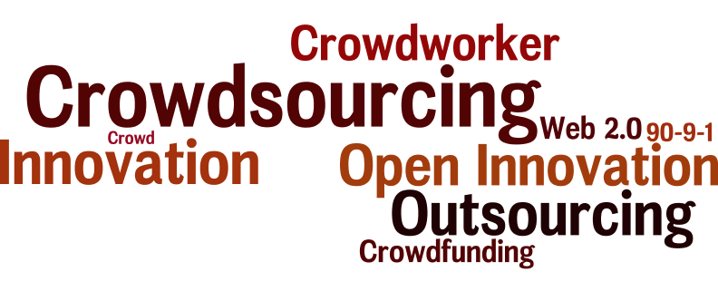 crowdsourcing-wordle3